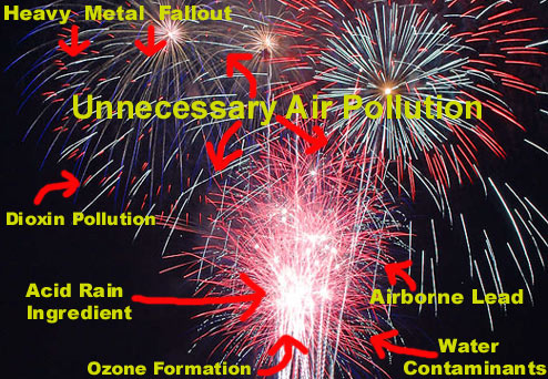 Fireworks Pollution